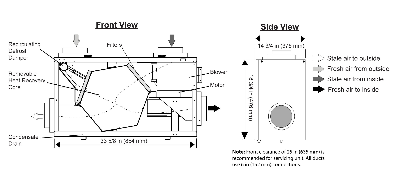 lifebreath 155 max residential heat recovery ventilator (hrv Water Heater Wiring Diagram wiring