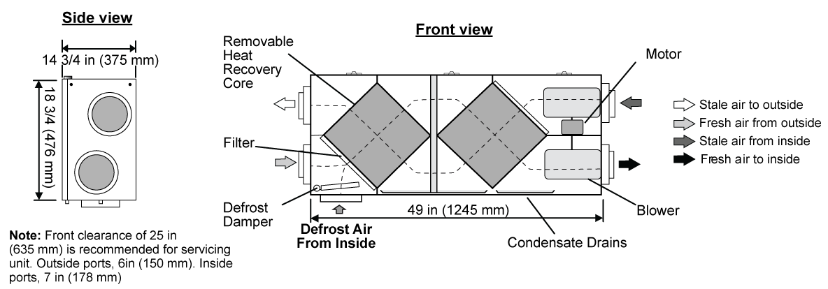 Bryant Furnace Parts Diagram besides Wk400 Controlled  bustion Wood Furnace as well 58yav moreover Ce 330 also Claytonconduitassembly69578. on furnace heat exchanger cleaning