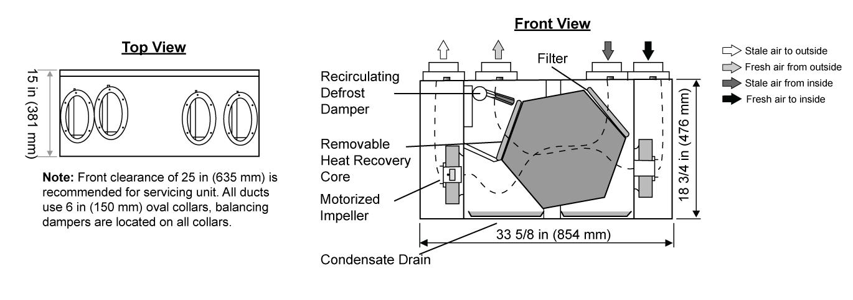 lifebreath 205 max residential heat recovery ventilator